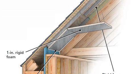 Site Built Ventilation Baffles For Roofs Greenbuildingadvisor Roof Ventilation Home Construction