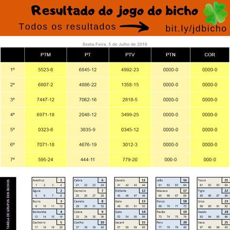 Resultado Do Jogo Do Bicho De Hoje 05 07 2019 Das 16 Horas Ptv Rio