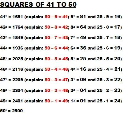Squares Of 41 To 50 Shortcut Math Square