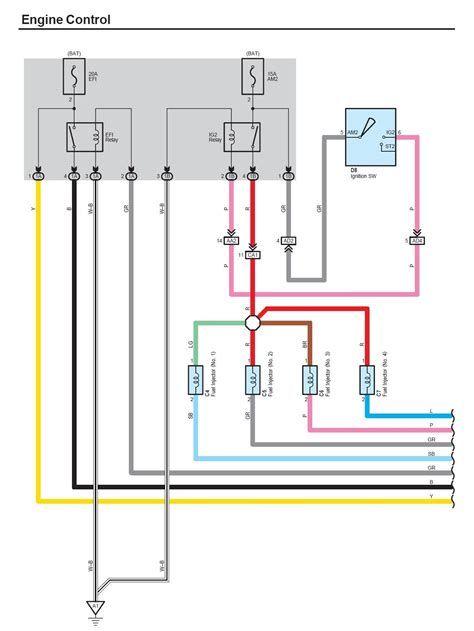 Pin By Ahmad Thekingofstress On Kumpulan Contoh Diagram Toyota Engineering