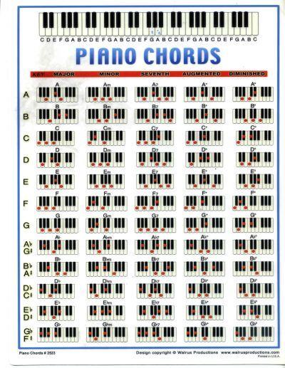 Tania Kimbrough  Piano Notas  Piano Tuts    Pianos