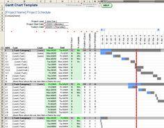 Excel Gantt Chart Template Chart Templates For New Business - Gantt timeline template