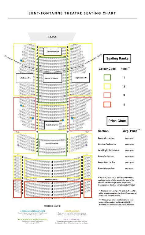 copernicus center seating chart