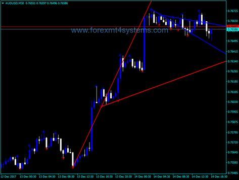 Forex Vilka Fractals Indicator Forex Trading Basics Forex