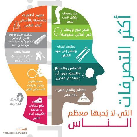 مهارات 11 مهارة يجب إزالتها من السيرة الذاتية فورا Learning Websites Intellegence Life Skills Activities