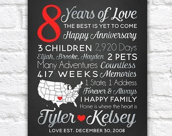 8 Year Anniversary Gift Any Year Of Dating Or Wedding Anniversary