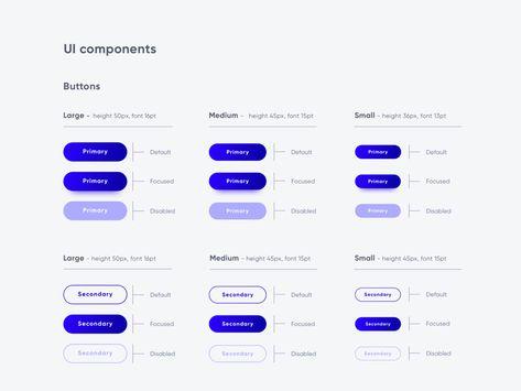 UI components