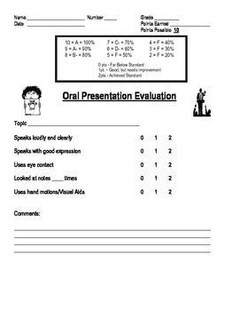 Oral Presentation Evaluation Rubric Rubrics Teaching Plan