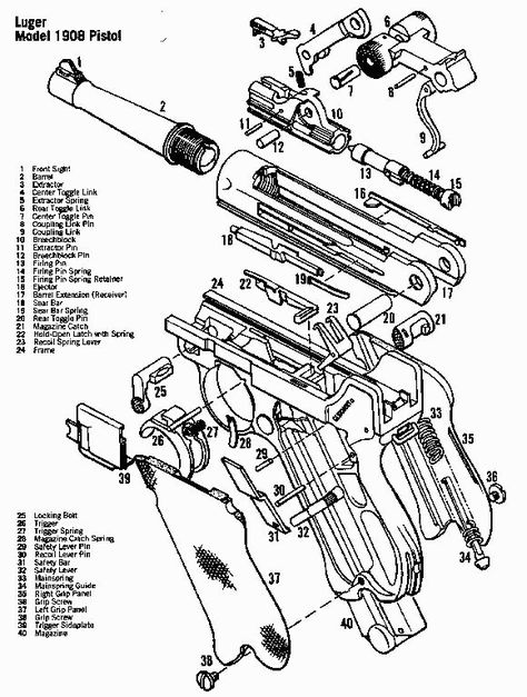 Winchester Model 1906 Parts Diagram Pictures