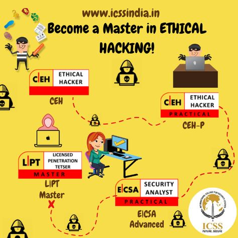 Become a master in ethical hacking