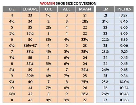 Women S Shoe Size In Inches.Http Www Verytangostore Com Women Shoe Sizes Women Shoe