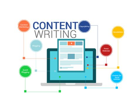 Article Writing Services | Blog Writing Services | Singapore | India