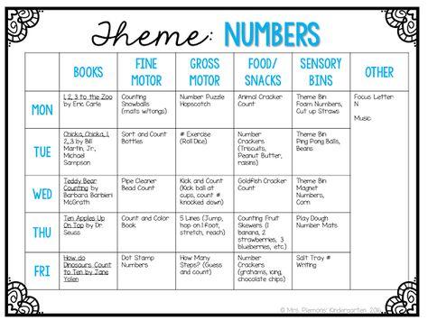 infant blank lesson plan sheets InfantToddler Lesson Plan LESSON - fresh proper letter format how many spaces