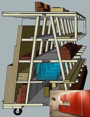 Garage Storage Diy Overhead And Pics Of Garage Organization