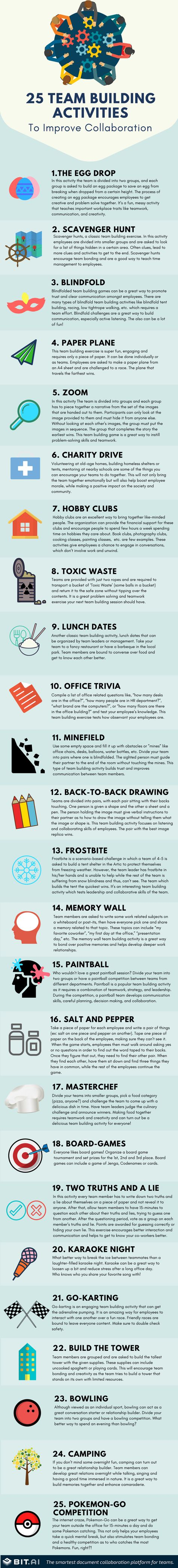 50 Best Team Building Activities For Collaboration