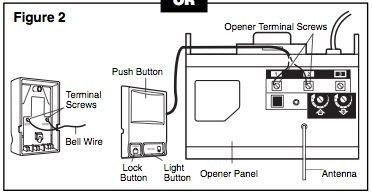 Web Enabled Garage Door Figure Garage Door Opener Garage Doors