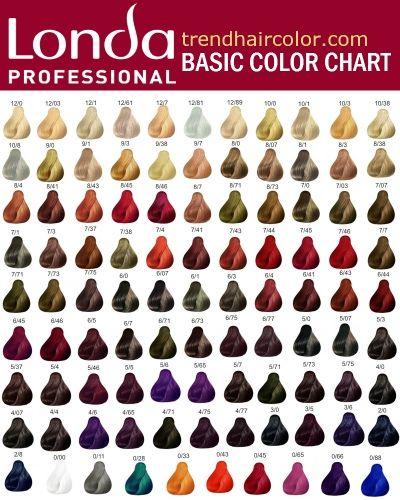 Londa Hair Color Chart Ingredients Instructions Hair Color Chart Hair Chart Hair Dye Color Chart