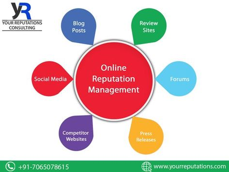 Best Online reputation management company in Bangalore | Your Reputations Consulting