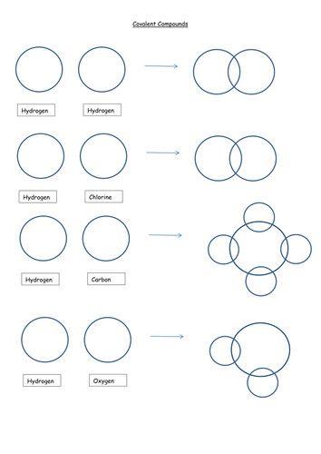 Covalent Bond Worksheet Homeschooldressage Com Ionic And Covalent Bonds Covalent Bonding Worksheet Covalent Bonding