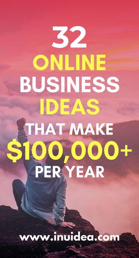 31+ Proven Online Business Ideas - Money Making Ideas That Work in 2021