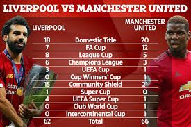 Super Cup Liverpool And Chelsea To Meet In Final Why You Should Care Liverpool Vs Manchester United Liverpool Club World Cup