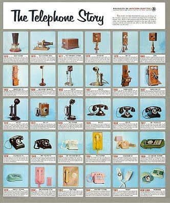 Pin En Telefonia