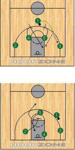 Is Basketball City Free Most Basketball Courts Near Me Phoenix Arizona Inside Basketball Sports Ci Basketball Plays Basketball Workouts Youth Basketball Drills