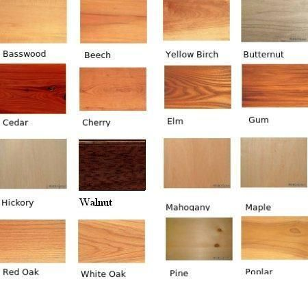Diffe Types Of Wood Furniture
