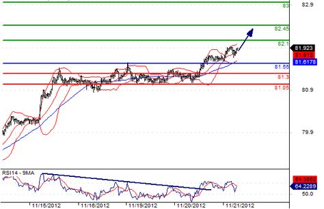 Forex Usd Jpy Netotrade Preference Long Positions Above Pivot