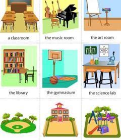 Partes de la escuela   Learning english for kids, Flashcards, English  vocabulary