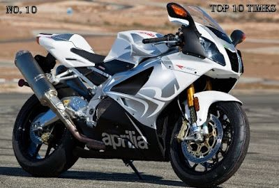 Top 10 Fastest Bikes Best In The World 2018 Aprilia Motorcycles