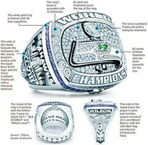 Seahawks Super Bowl Ring