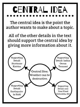 Ideas Central Idea Teaching Lesson Central Idea Writing Instruction Teaching Lessons
