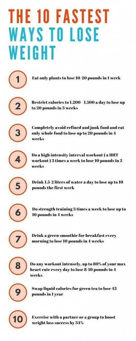 Wie man in einer schnellen Woche Gewicht verliert und