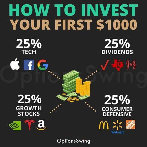 Stock Market Investing, Investing In Stocks, Investing Money, Stocks For Beginners, Stock Market For Beginners, Retirement Strategies, Dividend Investing, Money Market, Budgeting Finances
