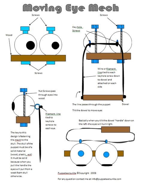 I've gotten a couple of questions about how to make moving puppet eyes. Here is a basic diagram I drew- of how to make eyes which move back and fourth. I apologize that the drawing is rough; my WACOM tablet is at work so I had to draw this using a mouse. 🙂 The first…