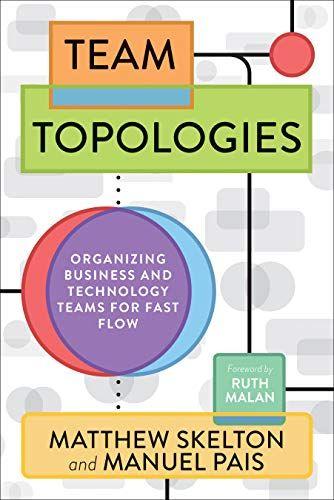 Epub Free Team Topologies Organizing Business And Technology Teams