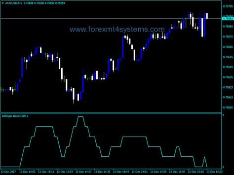 Forex Bollinger Band Width Indicator Technical Analysis Band