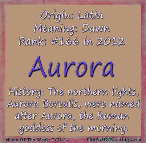 Behind the Name: Ancient Roman Names