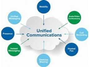 Cloud Unified Communications System Market 2018 Global & United States By Size, Share, Demand, Types, Applications, New Technologies,…