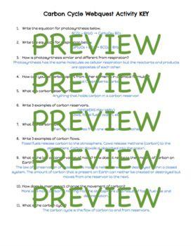 Carbon Cycle No Prep Webquest Review Activity With Images Review Activities Carbon Cycle Webquest