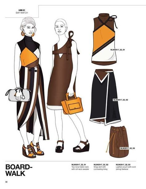 Fashion infographic : Fashion infographic : Next Look Womenswear S/S 2017 Fashion Trends Styling incl.