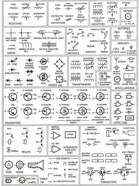 Single Working Mom: Electronics Formulas Cheat Sheet