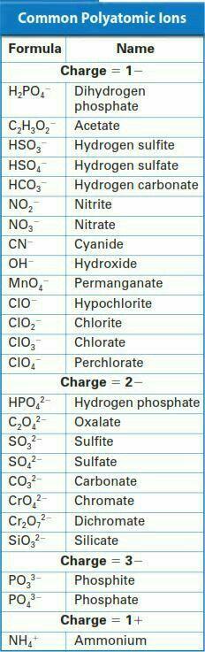 Amino Acids Chart Handy For Any Biochem Major  Study