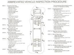 Texas Car Inspection >> Pin On Cdl