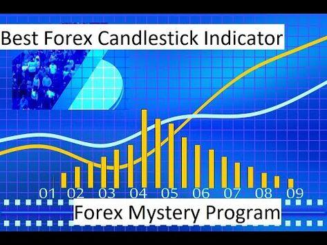 Best Forex Candlestick Indicator Forex Mystery Program Money