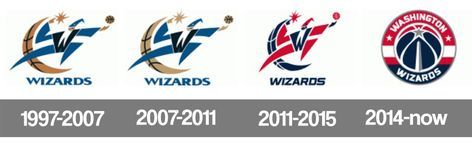 Washington Wizards Logo History Wizards Logo Washington Wizards Logos