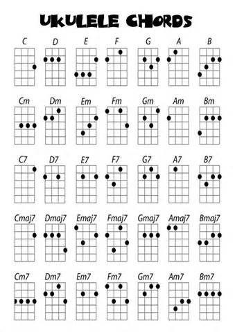 140 Ideas De Musica Musica Musica Para Recordar Canciones