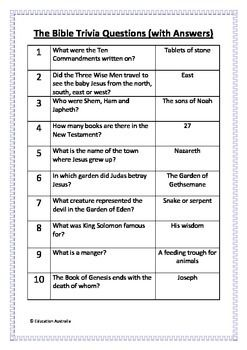The Bible Trivia Questions Quiz 30 Questions With Answ Bible Facts Bible Quiz Questions Bible Quiz