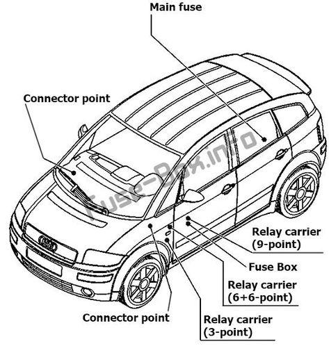 Audi A2 (8Z; 1999, 2000, 2001, 2002, 2003, 2004, 2005